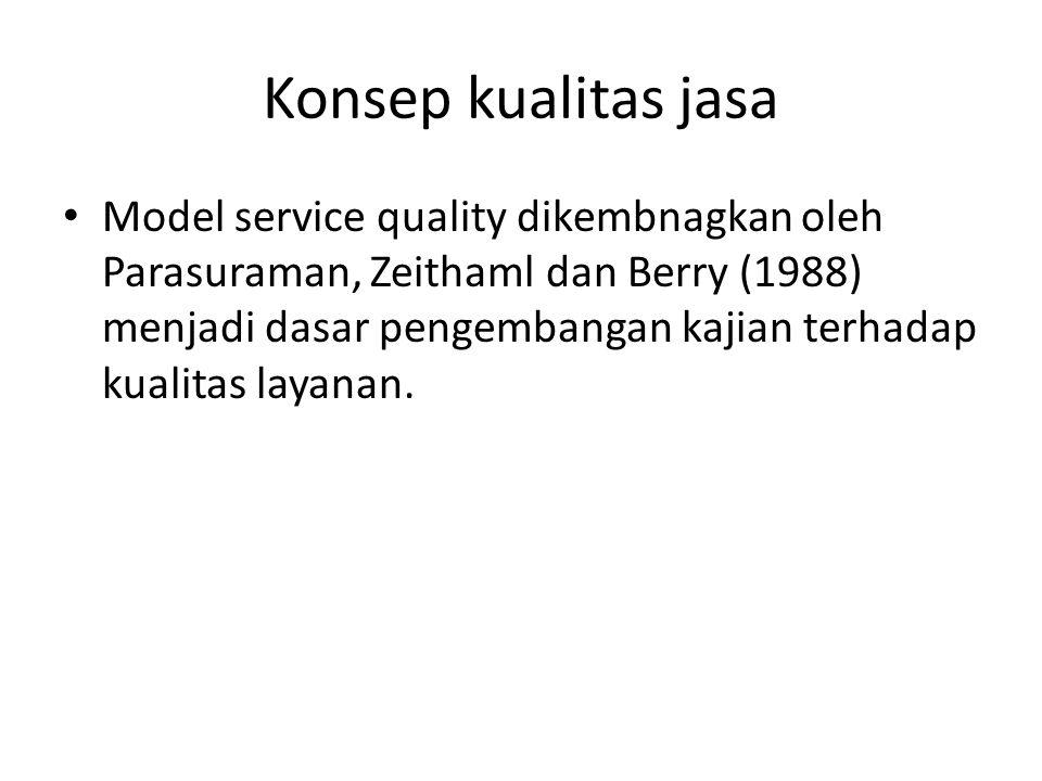 Konsep kualitas jasa Model service quality dikembnagkan oleh Parasuraman, Zeithaml dan Berry (1988) menjadi dasar pengembangan kajian terhadap kualitas layanan.