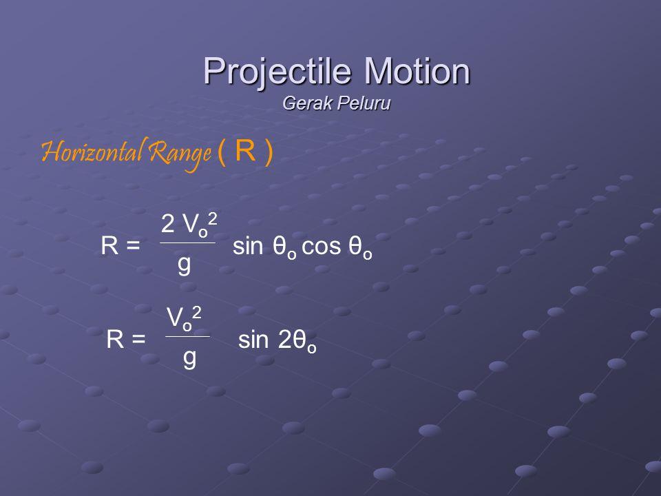 Projectile Motion Gerak Peluru Horizontal Range ( R ) R = 2 V o 2 g sin θ o cos θ o Vo2Vo2 g sin 2θ o R =