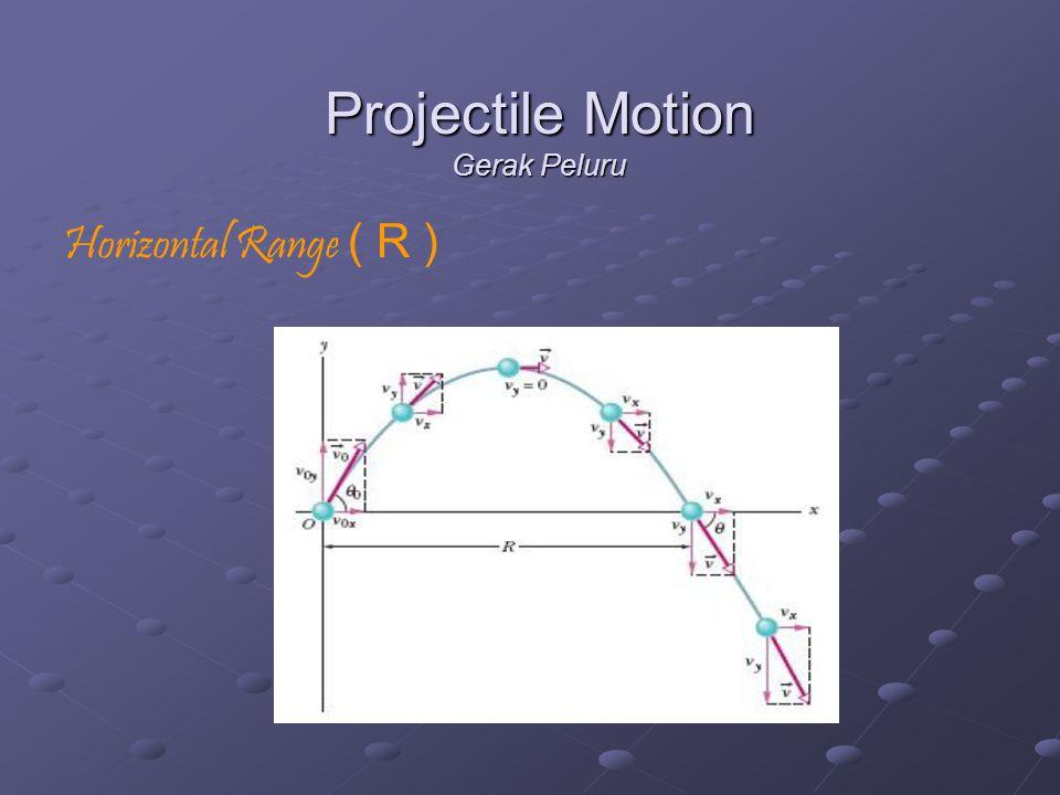 Projectile Motion Gerak Peluru Horizontal Range ( R )