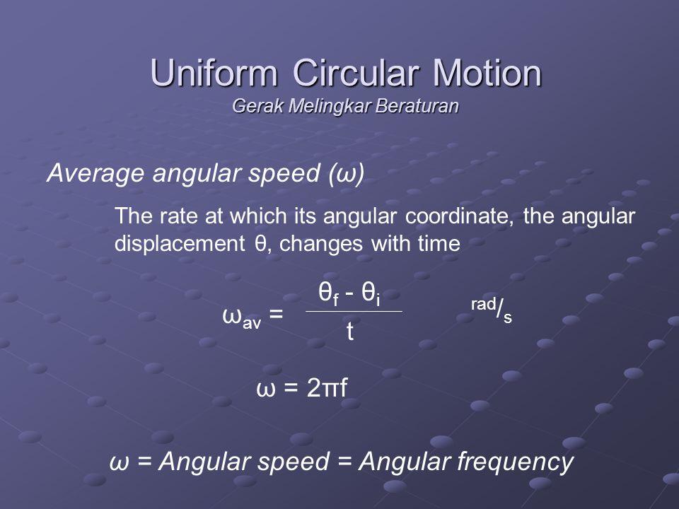 Uniform Circular Motion Gerak Melingkar Beraturan Average angular speed (ω) The rate at which its angular coordinate, the angular displacement θ, chan