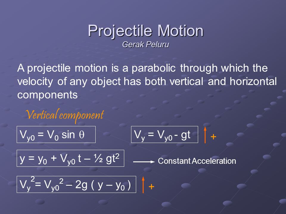 Projectile Motion Gerak Peluru A projectile motion is a parabolic through which the velocity of any object has both vertical and horizontal components