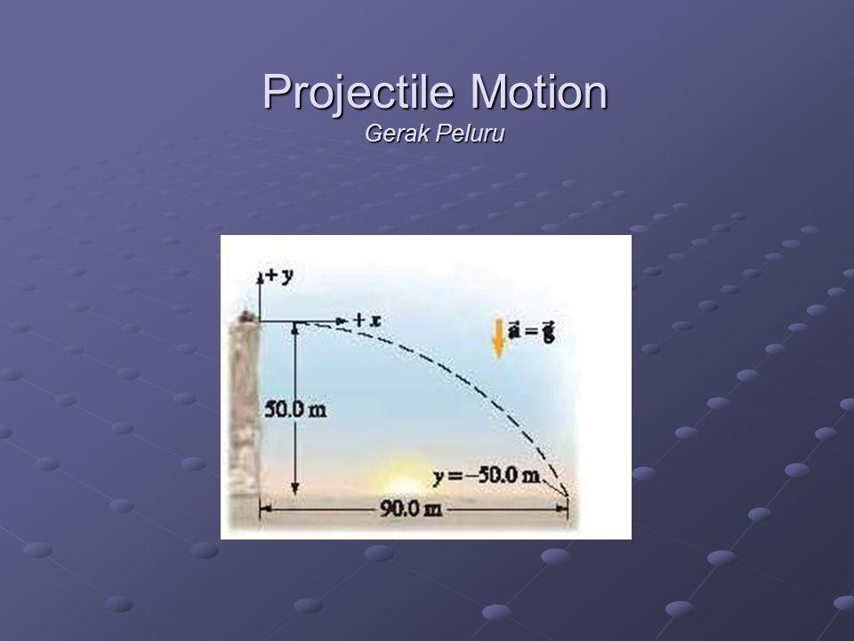 Projectile Motion Gerak Peluru