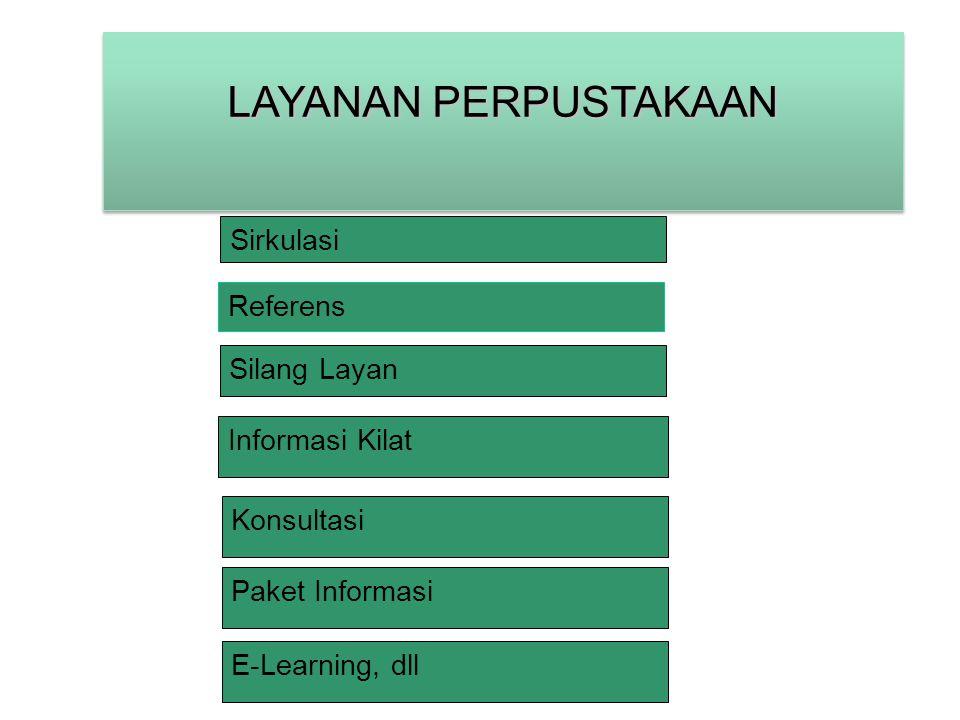 KOMINFO LAYANAN PERPUSTAKAAN Sirkulasi Silang Layan Referens Informasi Kilat Konsultasi Paket Informasi E-Learning, dll