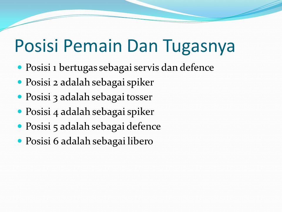 Posisi Pemain Dan Tugasnya Posisi 1 bertugas sebagai servis dan defence Posisi 2 adalah sebagai spiker Posisi 3 adalah sebagai tosser Posisi 4 adalah
