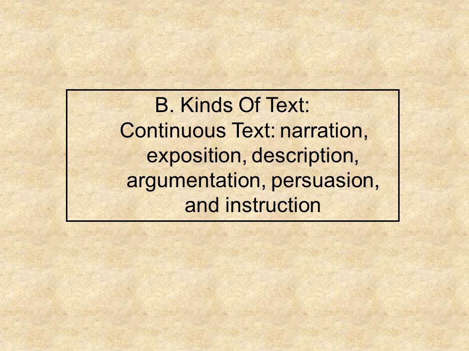 B. Kinds Of Text: Continuous Text: narration, exposition, description, argumentation, persuasion, and instruction