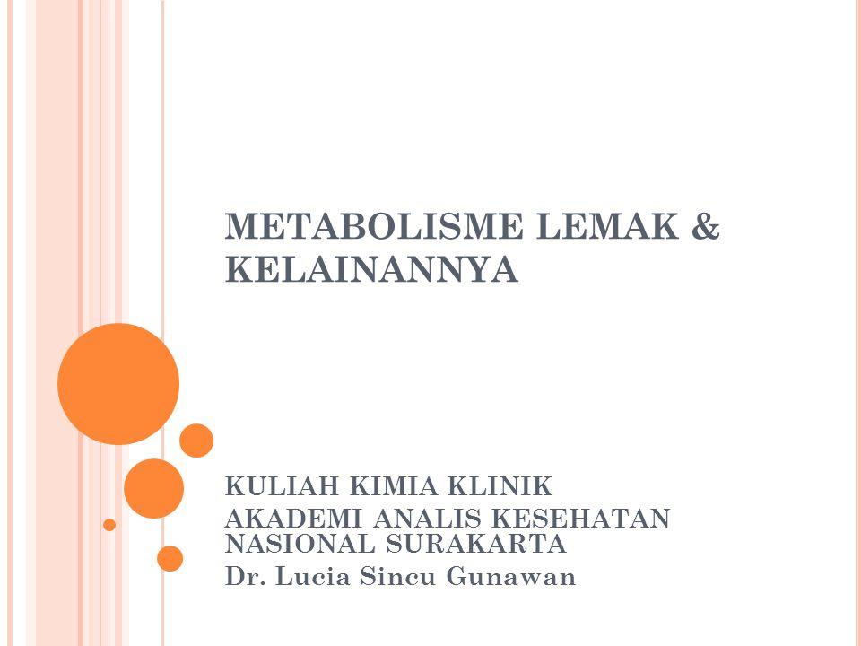 T UJUAN INSTRUKSIONAL KHUSUS Mengenal jenis lemak Memahami lemak sebagai sumber energi Mengetahui jenis – jenis pemeriksaan laboratorium berkaitan dengan metabolisme lemak Menjelaskan proses aterosklerosis dan akibatnya