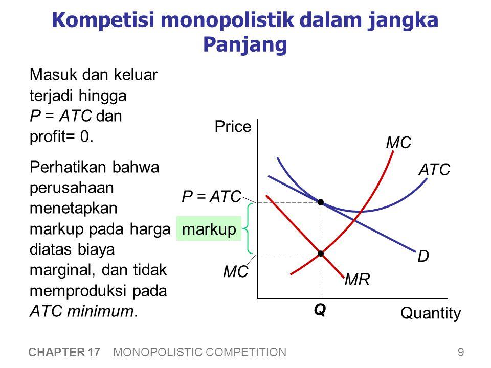 9 CHAPTER 17 MONOPOLISTIC COMPETITION Kompetisi monopolistik dalam jangka Panjang Masuk dan keluar terjadi hingga P = ATC dan profit= 0.