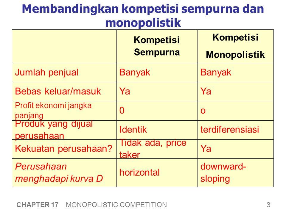 3 CHAPTER 17 MONOPOLISTIC COMPETITION Membandingkan kompetisi sempurna dan monopolistik Ya Tidak ada, price taker Kekuatan perusahaan.