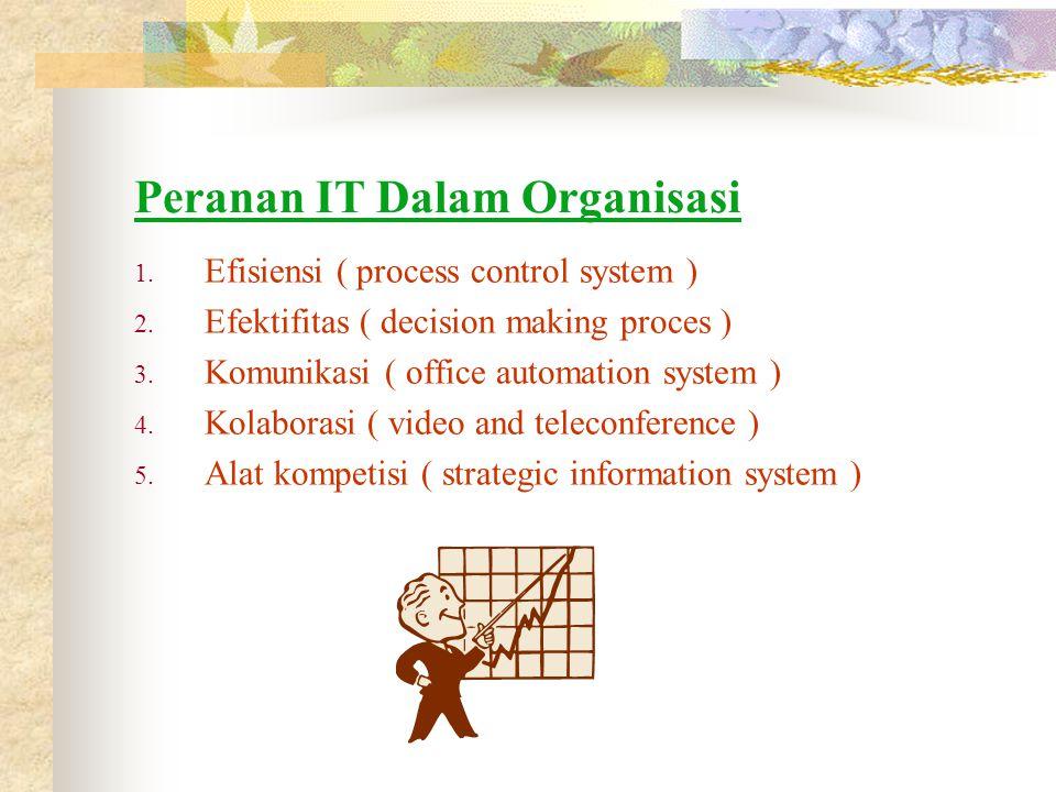 Peranan IT Dalam Organisasi 1. Efisiensi ( process control system ) 2. Efektifitas ( decision making proces ) 3. Komunikasi ( office automation system
