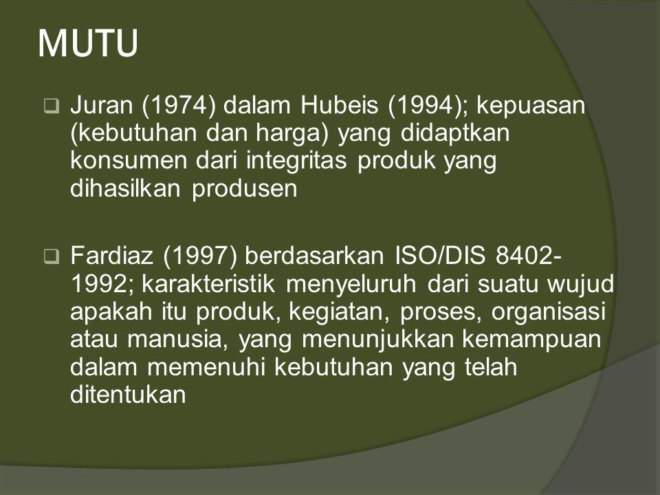  Juran (1974) dalam Hubeis (1994); kepuasan (kebutuhan dan harga) yang didaptkan konsumen dari integritas produk yang dihasilkan produsen  Fardiaz (1997) berdasarkan ISO/DIS 8402- 1992; karakteristik menyeluruh dari suatu wujud apakah itu produk, kegiatan, proses, organisasi atau manusia, yang menunjukkan kemampuan dalam memenuhi kebutuhan yang telah ditentukan