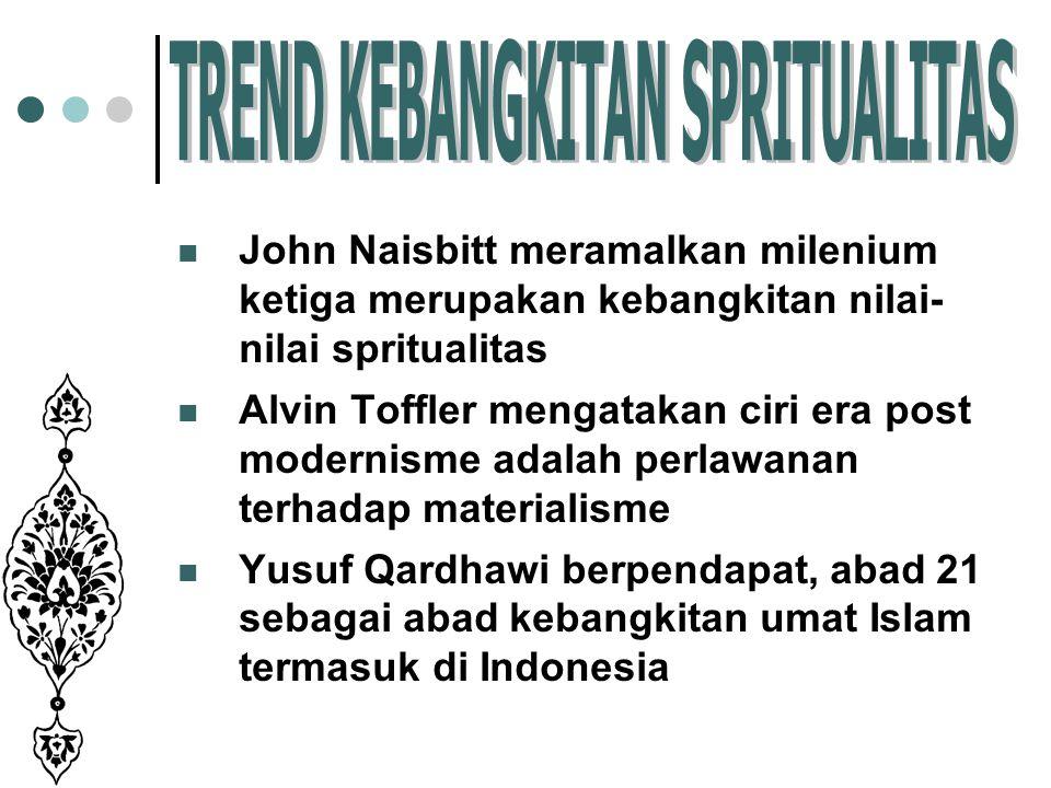 Satria Hadi Lubis, MM, MBA. Disampaikan pada: Kajian Islam Eksekutif Pengantar Kerja (KISPA) KPBC Tanjung Priok - Jakarta