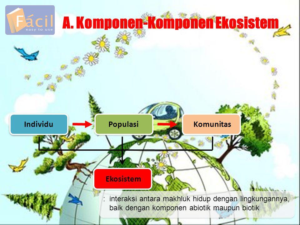 A. Komponen-Komponen Ekosistem IndividuPopulasiKomunitas Ekosistem : interaksi antara makhluk hidup dengan lingkungannya, baik dengan komponen abiotik