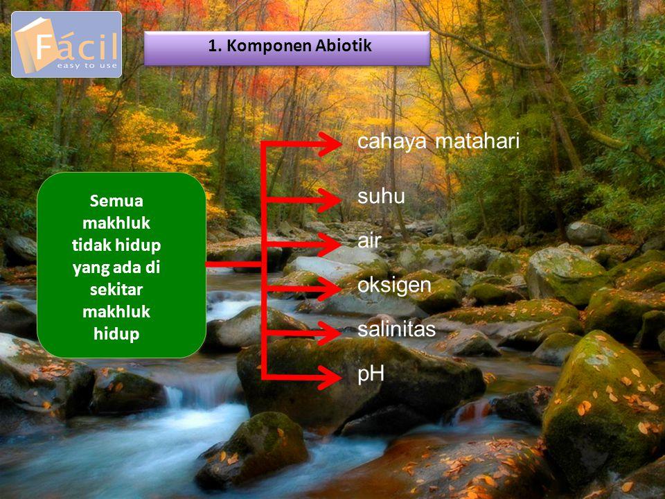 1. Komponen Abiotik cahaya matahari Semua makhluk tidak hidup yang ada di sekitar makhluk hidup suhu air oksigen salinitas pH