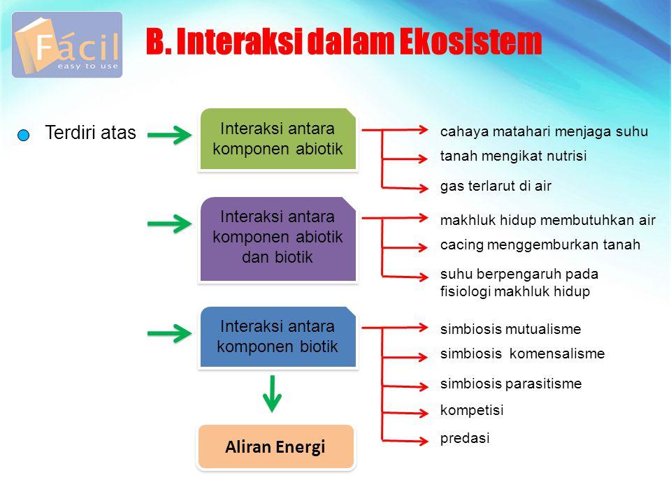 B. Interaksi dalam Ekosistem Terdiri atas Interaksi antara komponen abiotik cahaya matahari menjaga suhu tanah mengikat nutrisi gas terlarut di air In