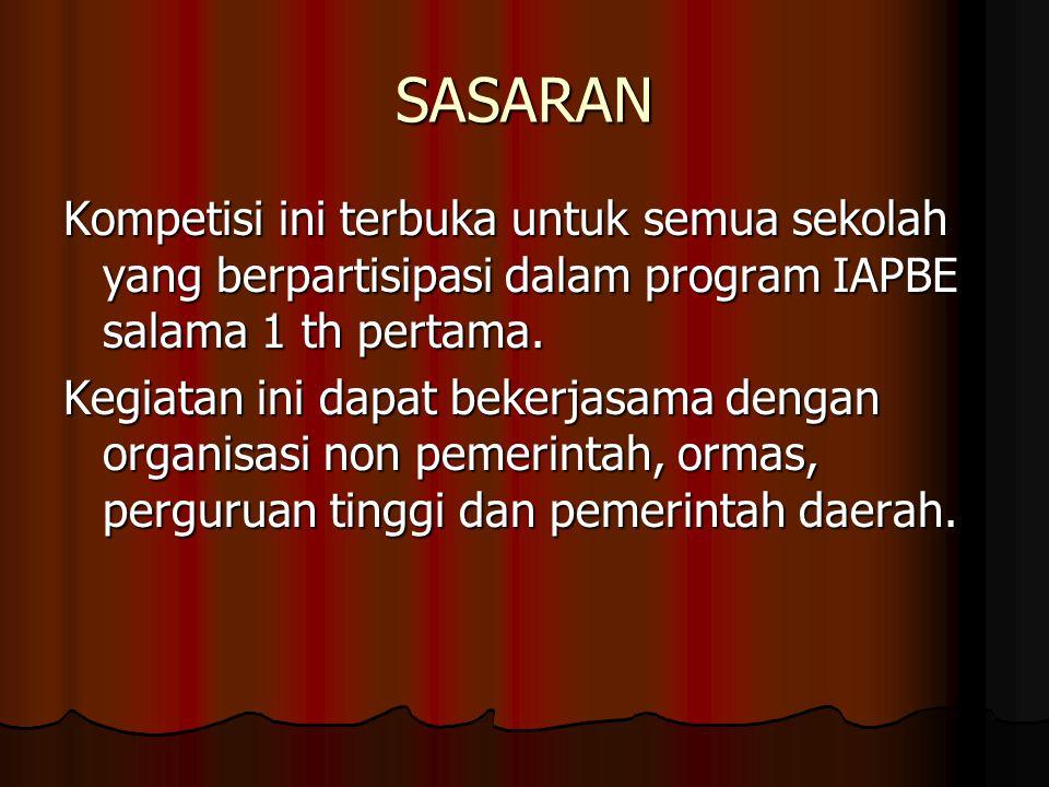 SASARAN Kompetisi ini terbuka untuk semua sekolah yang berpartisipasi dalam program IAPBE salama 1 th pertama. Kegiatan ini dapat bekerjasama dengan o