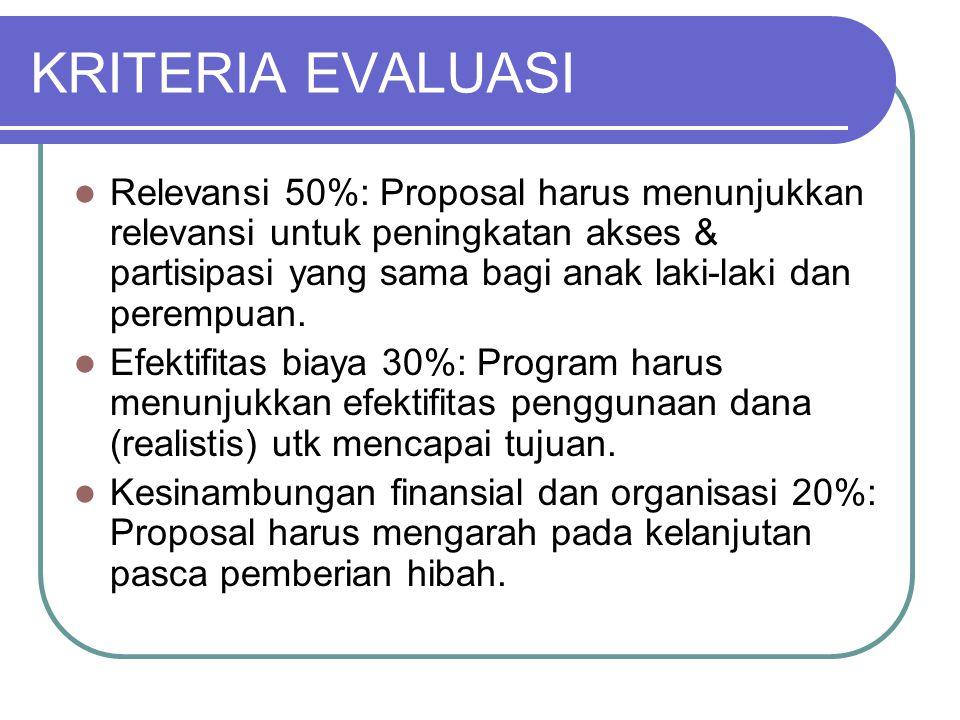 KRITERIA EVALUASI Relevansi 50%: Proposal harus menunjukkan relevansi untuk peningkatan akses & partisipasi yang sama bagi anak laki-laki dan perempua