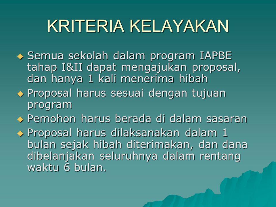 KRITERIA KELAYAKAN  Semua sekolah dalam program IAPBE tahap I&II dapat mengajukan proposal, dan hanya 1 kali menerima hibah  Proposal harus sesuai d