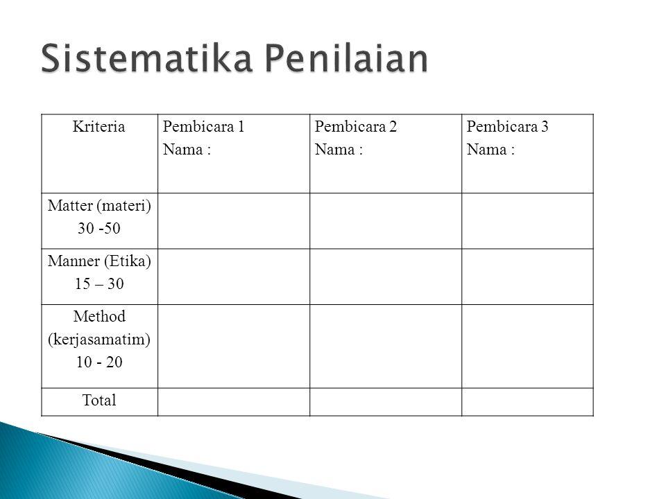 Kriteria Pembicara 1 Nama : Pembicara 2 Nama : Pembicara 3 Nama : Matter (materi) 30 -50 Manner (Etika) 15 – 30 Method (kerjasamatim) 10 - 20 Total