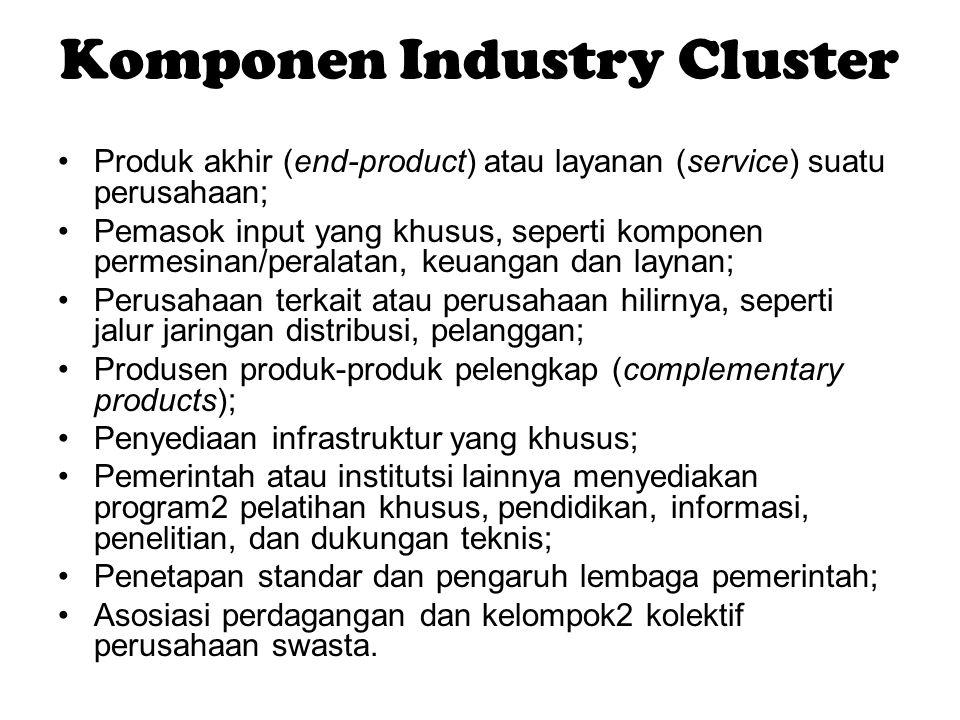 Komponen Industry Cluster Produk akhir (end-product) atau layanan (service) suatu perusahaan; Pemasok input yang khusus, seperti komponen permesinan/p