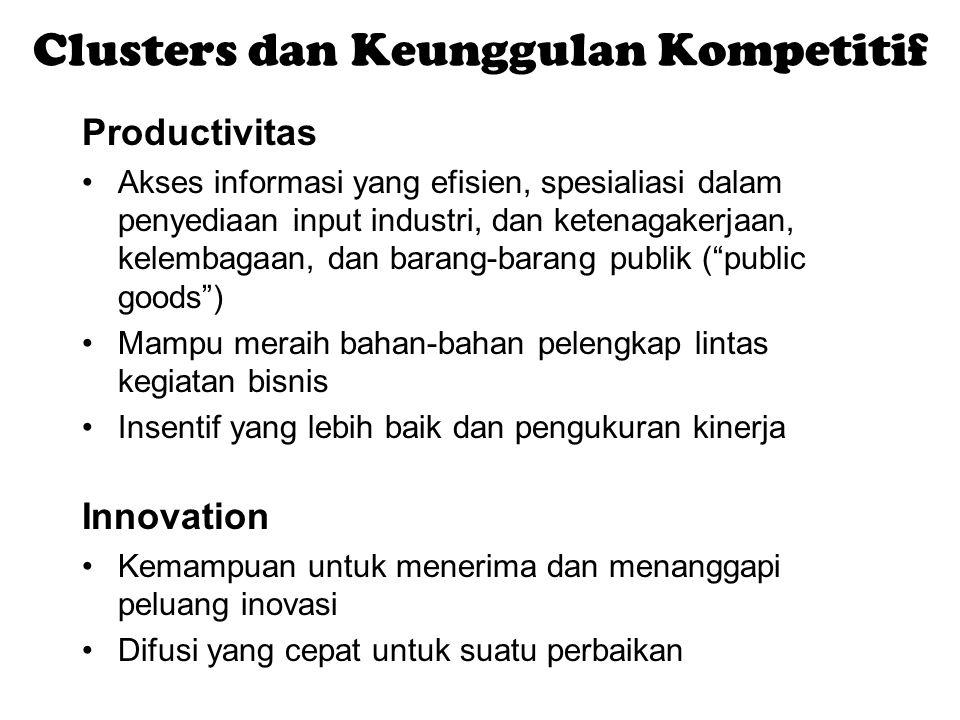 Clusters dan Keunggulan Kompetitif Productivitas Akses informasi yang efisien, spesialiasi dalam penyediaan input industri, dan ketenagakerjaan, kelem