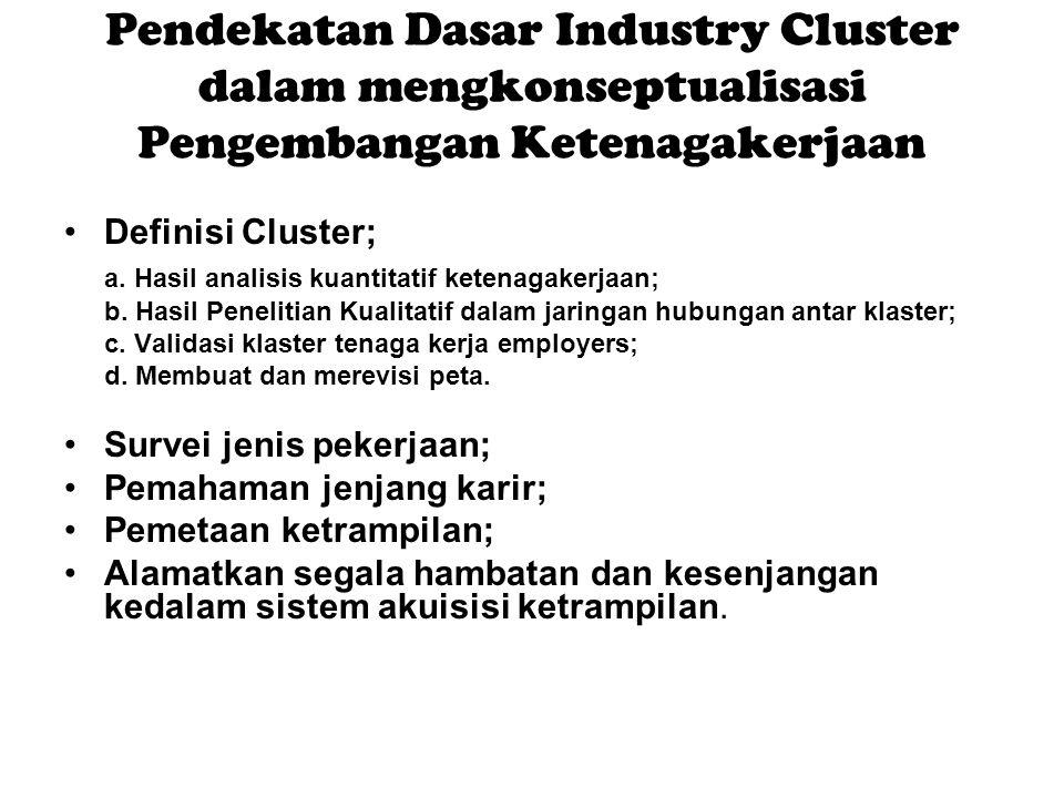 Pendekatan Dasar Industry Cluster dalam mengkonseptualisasi Pengembangan Ketenagakerjaan Definisi Cluster; a. Hasil analisis kuantitatif ketenagakerja