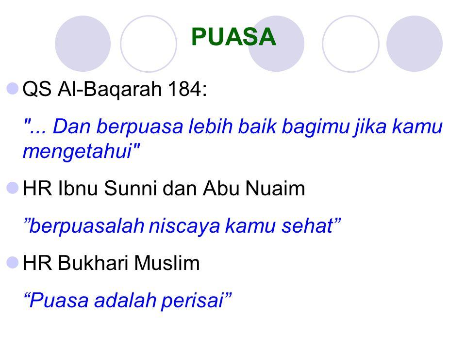 PUASA QS Al-Baqarah 184: