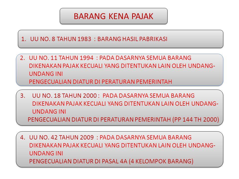 BARANG KENA PAJAK 1.UU NO.8 TAHUN 1983 : BARANG HASIL PABRIKASI 3.UU NO.