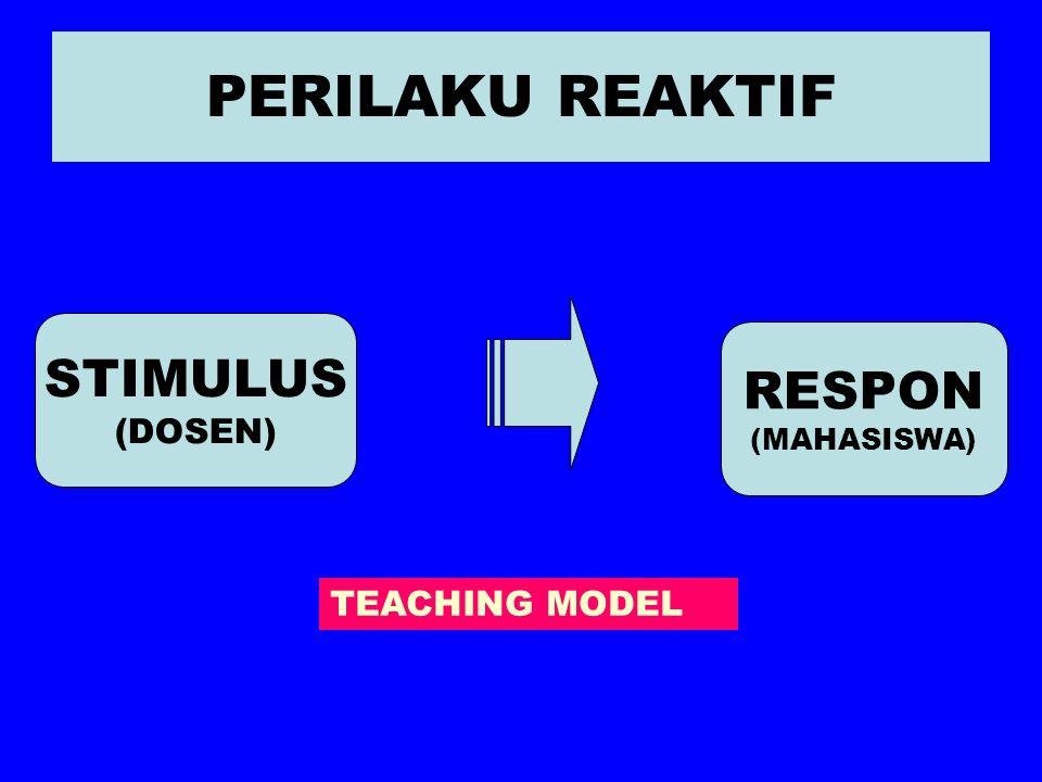 PERILAKU REAKTIF STIMULUS (DOSEN) RESPON (MAHASISWA) TEACHING MODEL