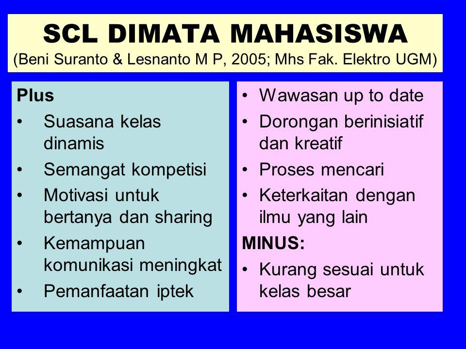 SCL DIMATA MAHASISWA (Beni Suranto & Lesnanto M P, 2005; Mhs Fak. Elektro UGM) Plus Suasana kelas dinamis Semangat kompetisi Motivasi untuk bertanya d