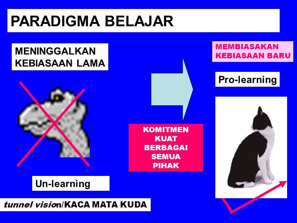 PARADIGMA BELAJAR Un-learning Pro-learning tunnel vision/KACA MATA KUDA MENINGGALKAN KEBIASAAN LAMA MEMBIASAKAN KEBIASAAN BARU KOMITMEN KUAT BERBAGAI