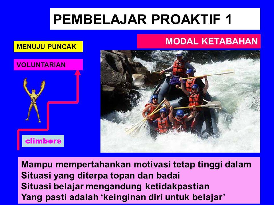 PEMBELAJAR PROAKTIF 1 MODAL KETABAHAN Mampu mempertahankan motivasi tetap tinggi dalam Situasi yang diterpa topan dan badai Situasi belajar mengandung