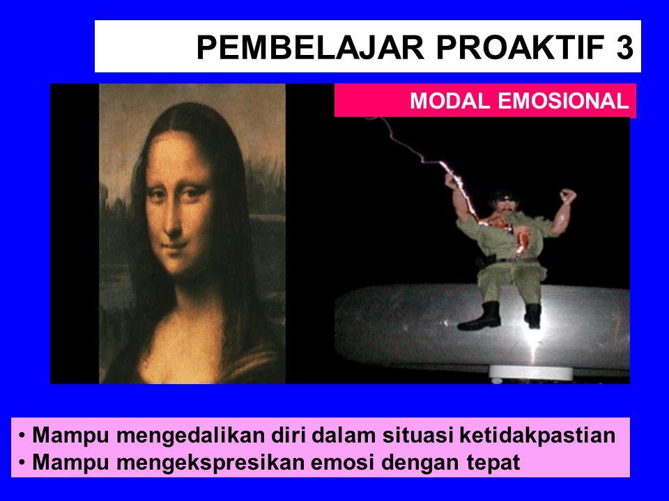 PEMBELAJAR PROAKTIF 3 MODAL EMOSIONAL Mampu mengedalikan diri dalam situasi ketidakpastian Mampu mengekspresikan emosi dengan tepat