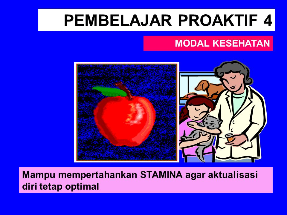 PEMBELAJAR PROAKTIF 4 MODAL KESEHATAN Mampu mempertahankan STAMINA agar aktualisasi diri tetap optimal