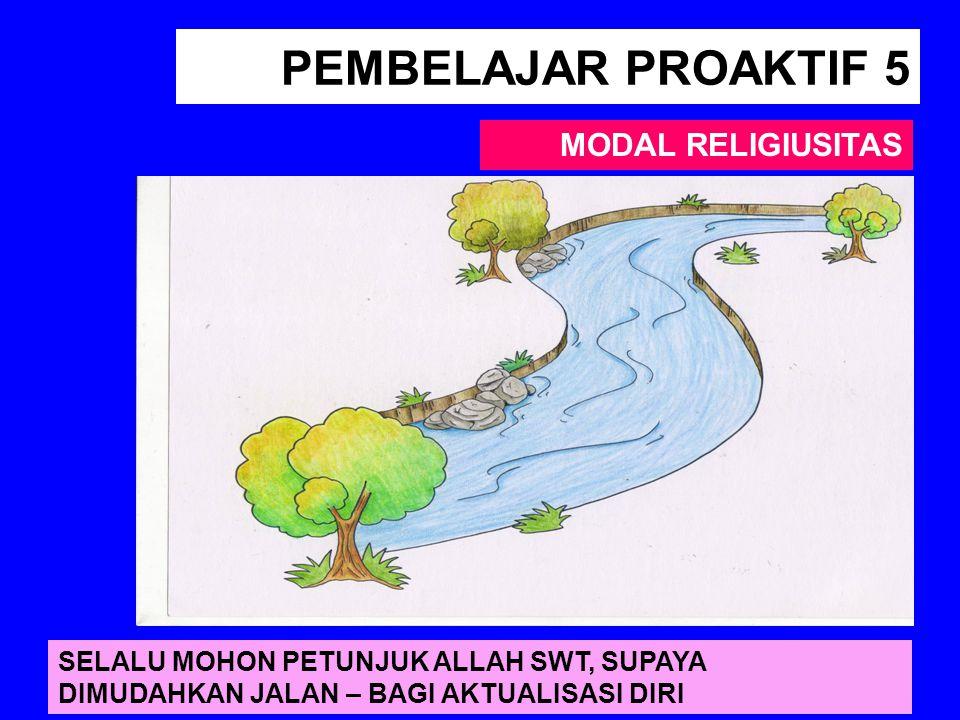 PEMBELAJAR PROAKTIF 5 MODAL RELIGIUSITAS SELALU MOHON PETUNJUK ALLAH SWT, SUPAYA DIMUDAHKAN JALAN – BAGI AKTUALISASI DIRI