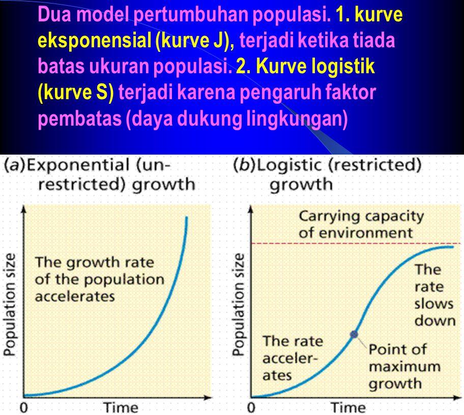 Dua model pertumbuhan populasi.1.