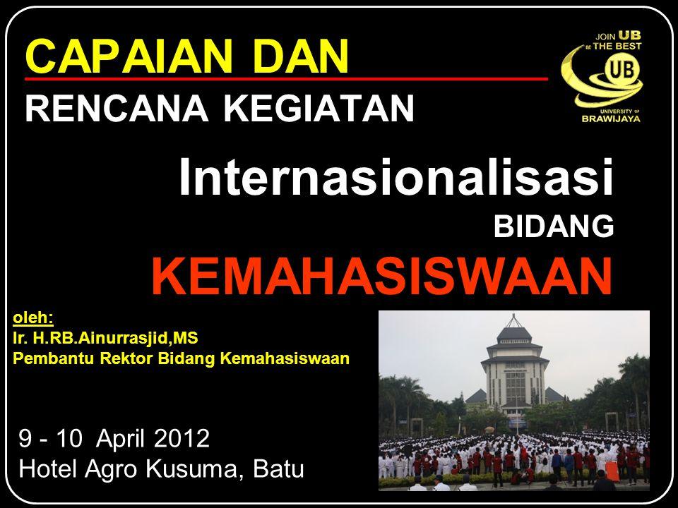 CAPAIAN DAN RENCANA KEGIATAN Internasionalisasi BIDANG KEMAHASISWAAN 9 - 10 April 2012 Hotel Agro Kusuma, Batu oleh: Ir. H.RB.Ainurrasjid,MS Pembantu