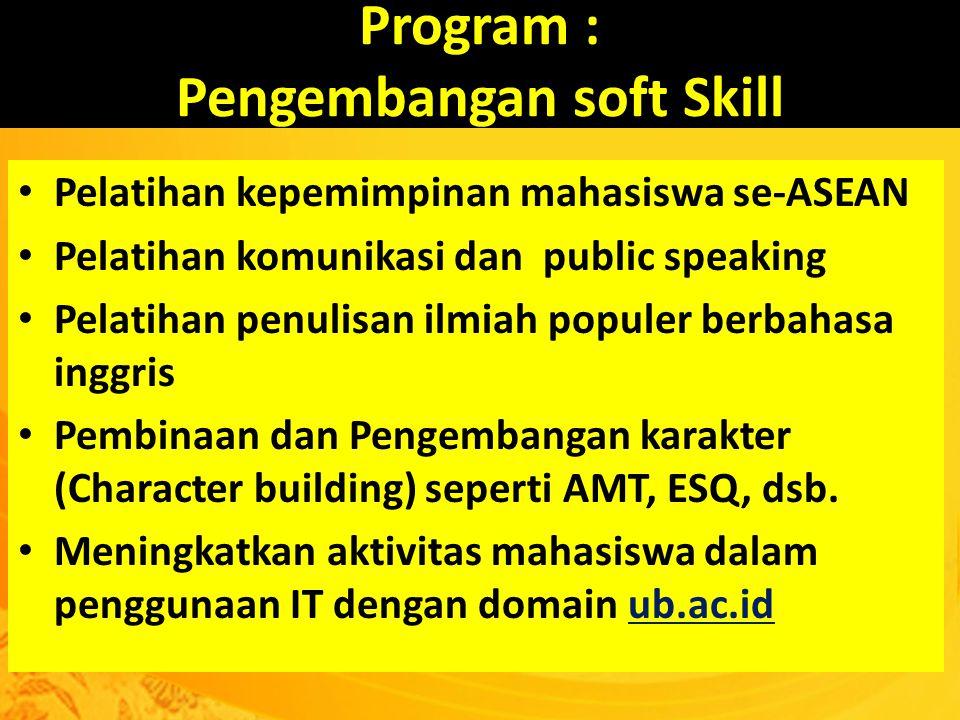 Program : Pengembangan soft Skill Pelatihan kepemimpinan mahasiswa se-ASEAN Pelatihan komunikasi dan public speaking Pelatihan penulisan ilmiah popule