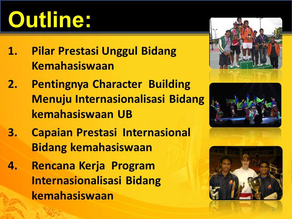 Program : Pengembangan soft Skill Pelatihan kepemimpinan mahasiswa se-ASEAN Pelatihan komunikasi dan public speaking Pelatihan penulisan ilmiah populer berbahasa inggris Pembinaan dan Pengembangan karakter (Character building) seperti AMT, ESQ, dsb.