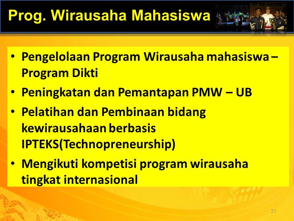 Pengelolaan Program Wirausaha mahasiswa – Program Dikti Peningkatan dan Pemantapan PMW – UB Pelatihan dan Pembinaan bidang kewirausahaan berbasis IPTE