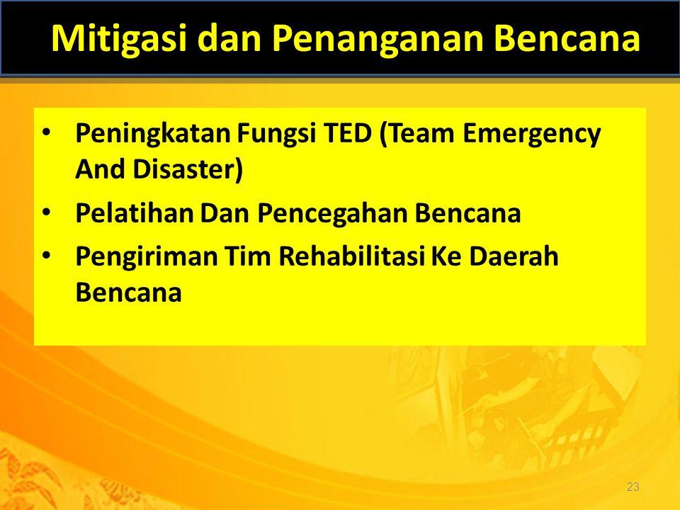 Mitigasi dan Penanganan Bencana Peningkatan Fungsi TED (Team Emergency And Disaster) Pelatihan Dan Pencegahan Bencana Pengiriman Tim Rehabilitasi Ke D