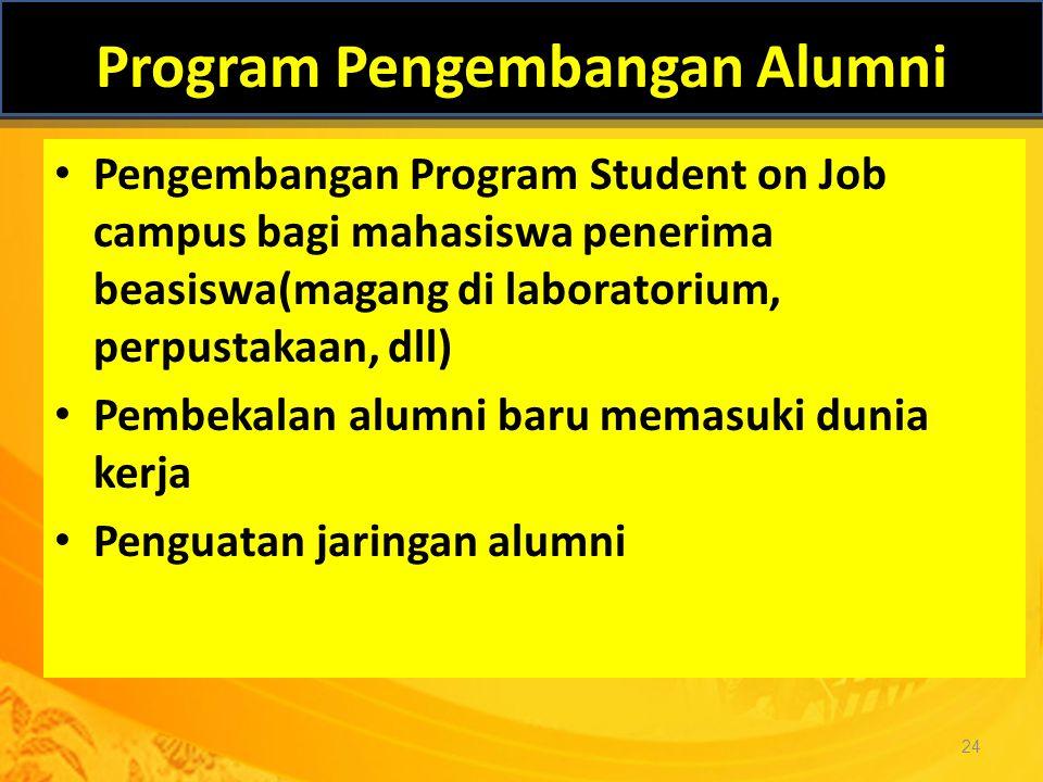 Program Pengembangan Alumni Pengembangan Program Student on Job campus bagi mahasiswa penerima beasiswa(magang di laboratorium, perpustakaan, dll) Pem