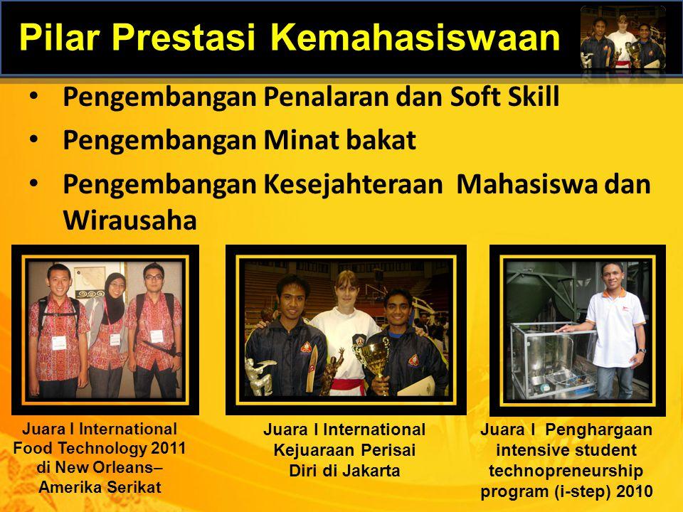 Pengembangan Penalaran dan Soft Skill Pengembangan Minat bakat Pengembangan Kesejahteraan Mahasiswa dan Wirausaha 3 Pilar Prestasi Kemahasiswaan Juara