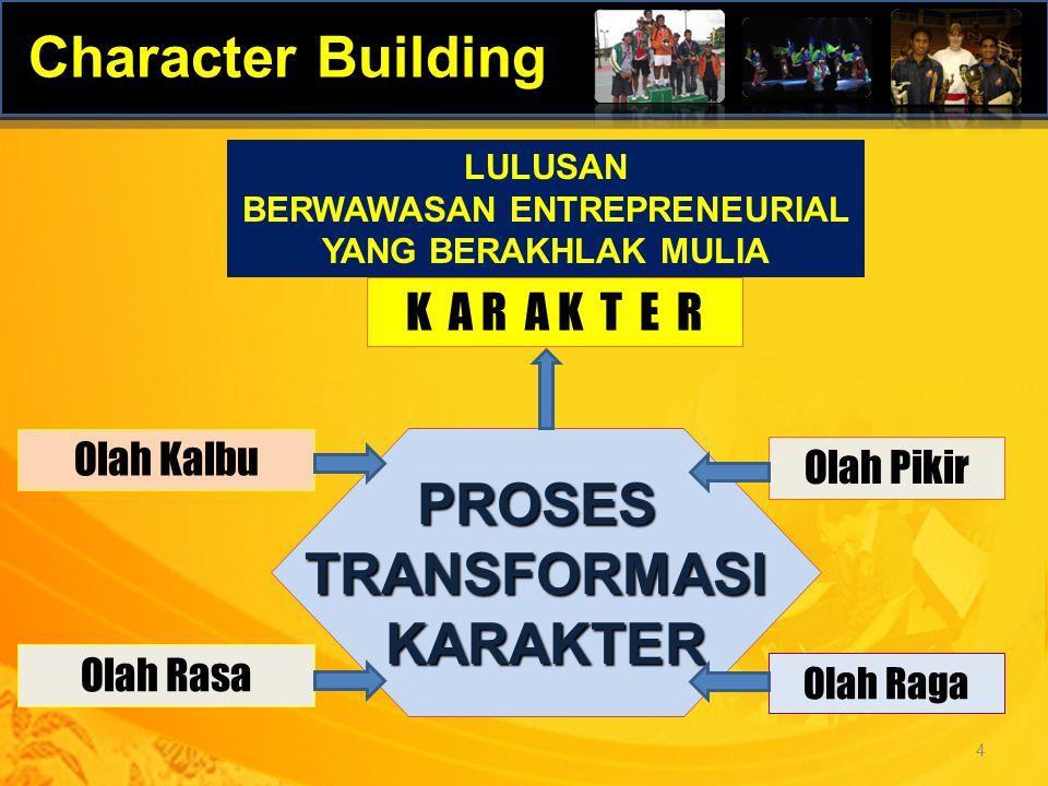 4 Character Building Olah Rasa Olah Kalbu Olah Raga K A R A K T E R Olah Pikir PROSESTRANSFORMASIKARAKTER LULUSAN BERWAWASAN ENTREPRENEURIAL YANG BERA