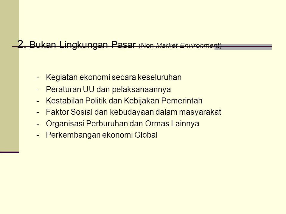 2. Bukan Lingkungan Pasar (Non Market Environment) -Kegiatan ekonomi secara keseluruhan -Peraturan UU dan pelaksanaannya -Kestabilan Politik dan Kebij