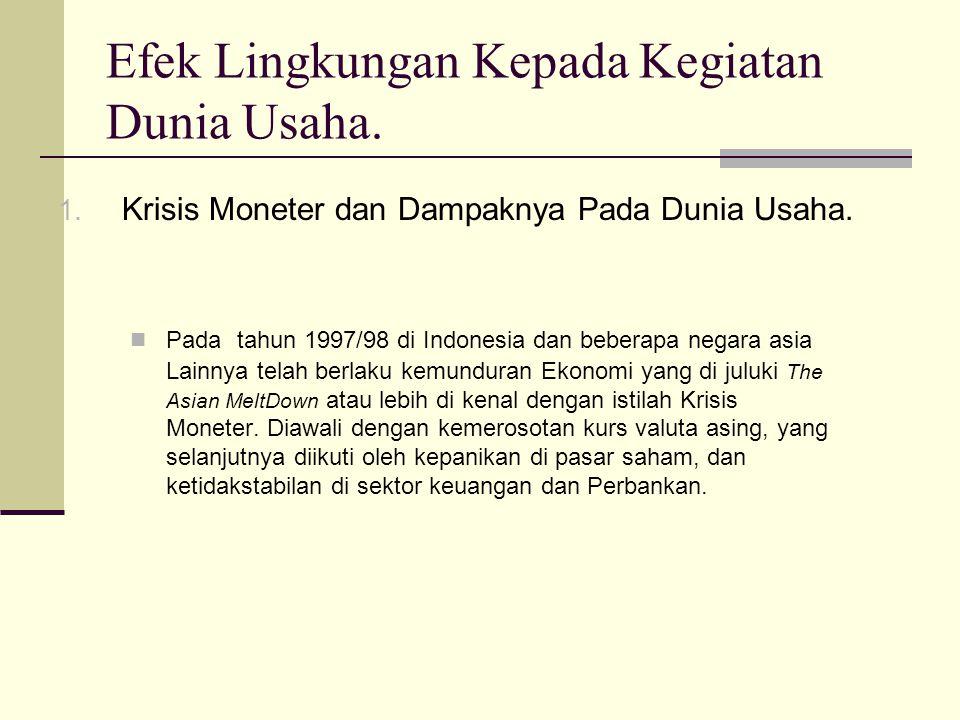 Efek Lingkungan Kepada Kegiatan Dunia Usaha. Pada tahun 1997/98 di Indonesia dan beberapa negara asia Lainnya telah berlaku kemunduran Ekonomi yang di