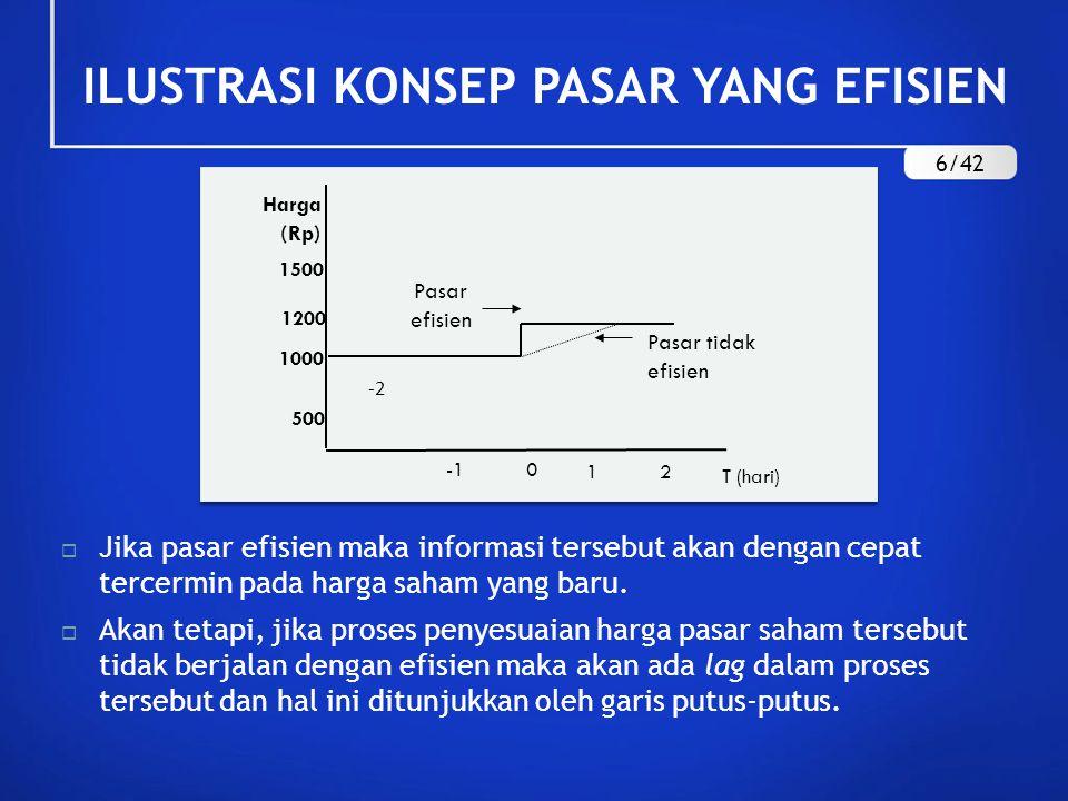 Bila perubahan harga sekuritas mempunyai hubungan atau korelasi yang positip dari waktu ke waktu, maka diharapkan akan terjadi sedikit perubahan run.