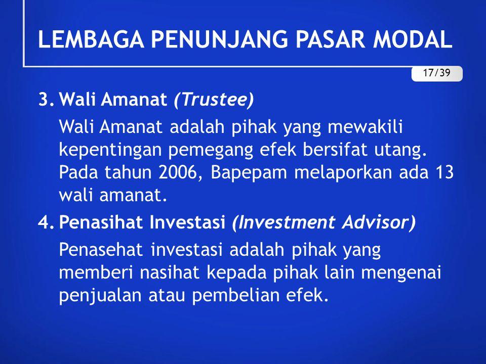 3.Wali Amanat (Trustee) Wali Amanat adalah pihak yang mewakili kepentingan pemegang efek bersifat utang. Pada tahun 2006, Bapepam melaporkan ada 13 wa