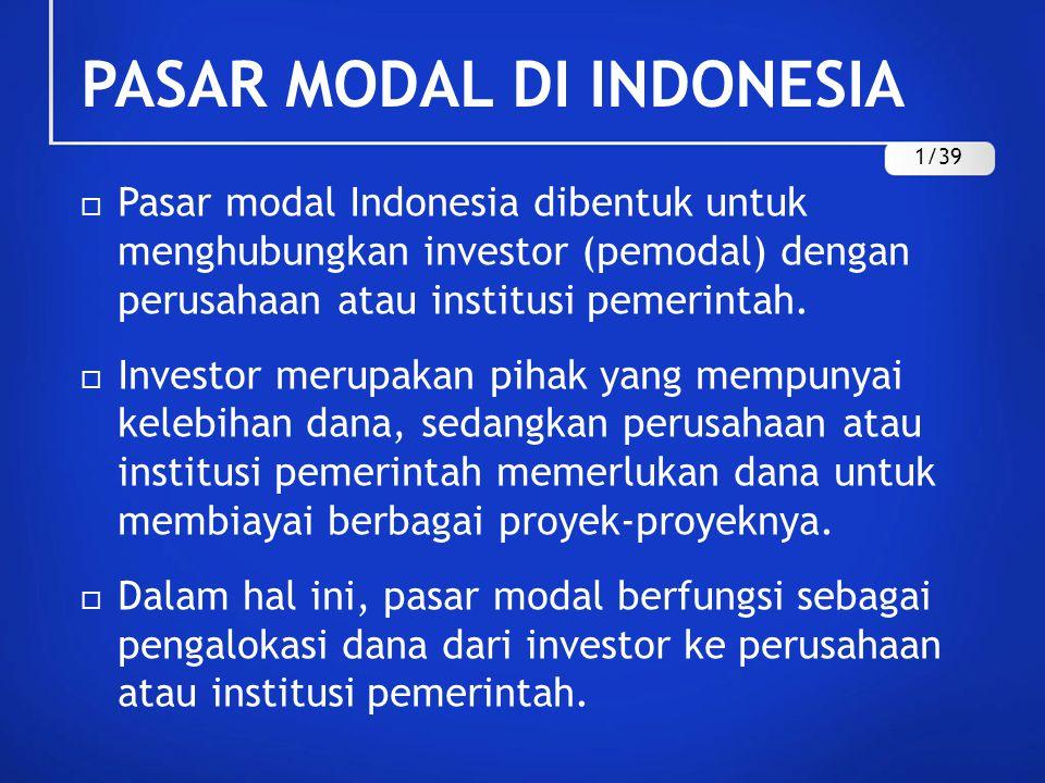 PASAR MODAL DI INDONESIA  Pasar modal Indonesia dibentuk untuk menghubungkan investor (pemodal) dengan perusahaan atau institusi pemerintah.  Invest