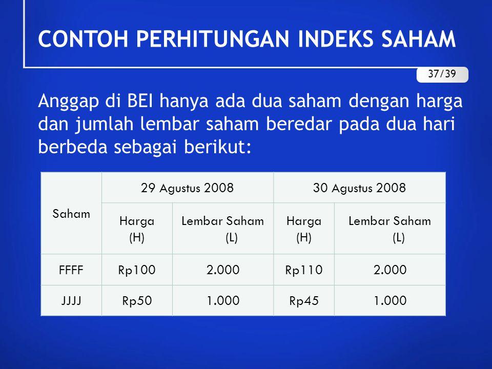 Anggap di BEI hanya ada dua saham dengan harga dan jumlah lembar saham beredar pada dua hari berbeda sebagai berikut: Saham 29 Agustus 200830 Agustus