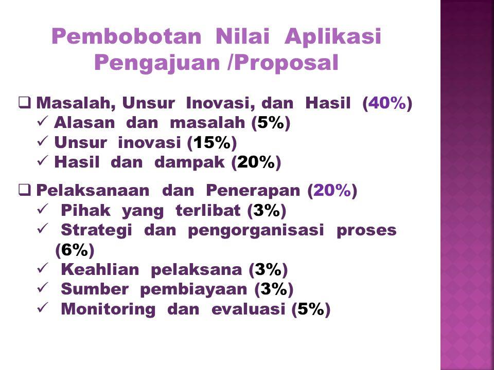 Pembobotan Nilai Aplikasi Pengajuan /Proposal  Masalah, Unsur Inovasi, dan Hasil (40%) Alasan dan masalah (5%) Unsur inovasi (15%) Hasil dan dampak (